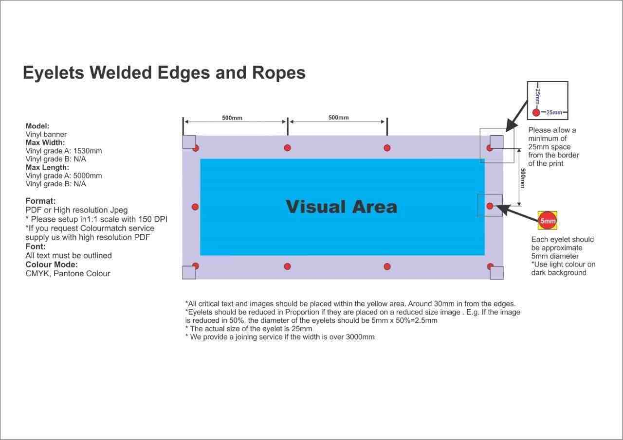 Drawing showing banner eyelets positioning, welded edges and ropes