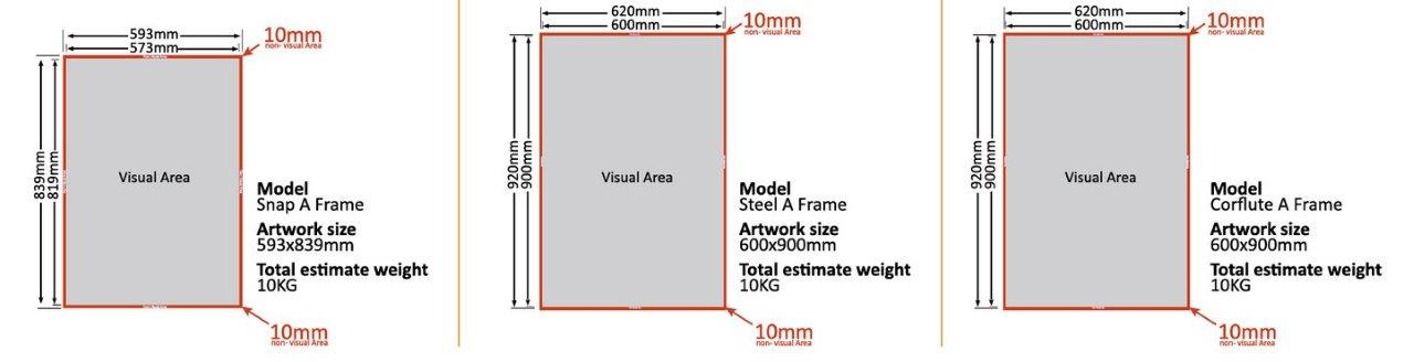 Drawing of various A Frame Types and visual areas